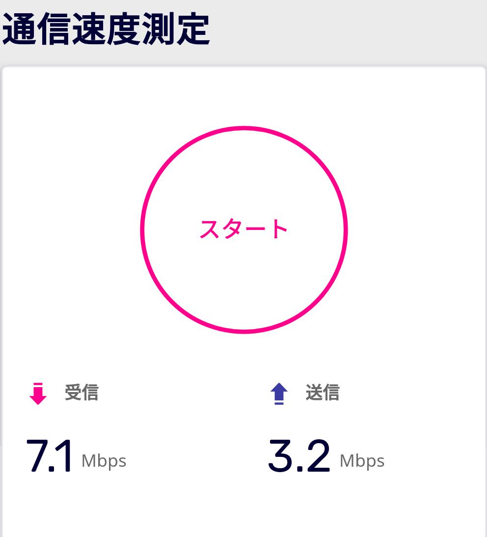 通信速度、自宅